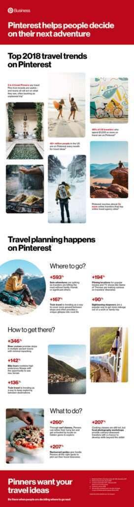 2018 Pinterest Travel Trends